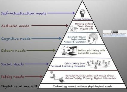 Maslow, technology and learning | Re-Ingeniería de Aprendizajes | Scoop.it