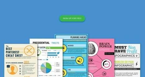 5 outils en ligne pour créer des infographies pour les réseaux sociaux – Les outils de la veille | Mon Environnement d'Apprentissage Personnel (EAP) | Scoop.it