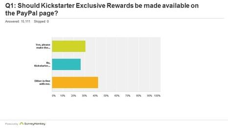 Les backers PayPal de Shenmue 3 interdits de récompenses exclusives Kickstarter | Vade RETROGames sans tanasse! | Scoop.it