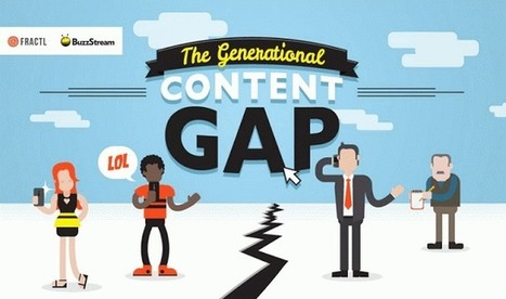 The Generational Content Gap: How Different Generations Consume Content Online [INFOGRAPHIC] | Young Adult and Children's Stories | Scoop.it