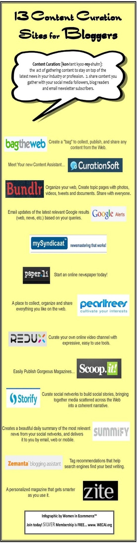 13 Content Curation Sites for Bloggers [INFOGRAPHY] | Content Marketing & Content Curation Tools For Brands | Scoop.it