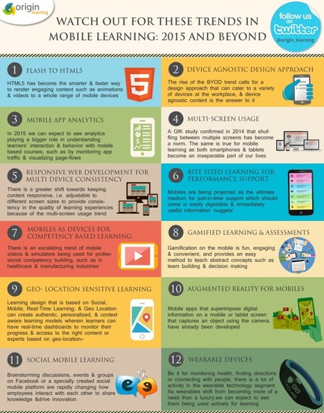 2015 Mobile Learning Trends Infographic - e-Learning Infographics | Creative Tools... and ESL | Scoop.it