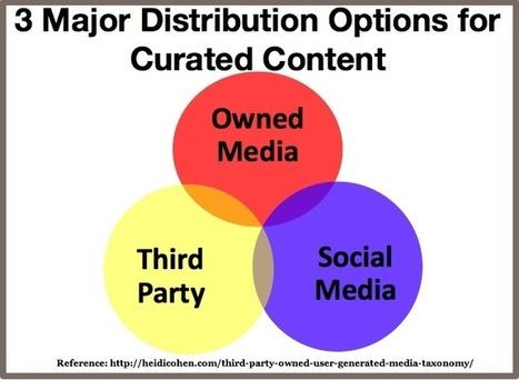 3 Secrets To Massive Content Curation Distribution - Heidi Cohen | contentcurator tools | Scoop.it