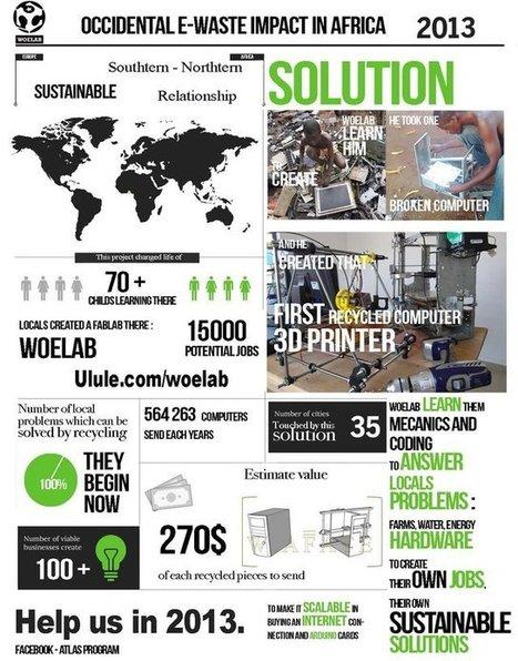 Made in Togo : Une IMPRIMANTE 3D construite en déchets électroniques recyclés  · Global Voices en Français | Machines Pensantes | Scoop.it