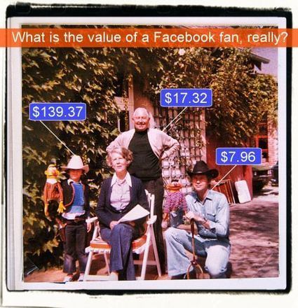 The 5 basic rules of calculating fan (or follower)value | e-marketing and design | Scoop.it