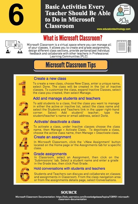 6 Basic Activities Every Teacher Should Be Able to Do in Microsoft Classroom | TEFL & Ed Tech | Scoop.it