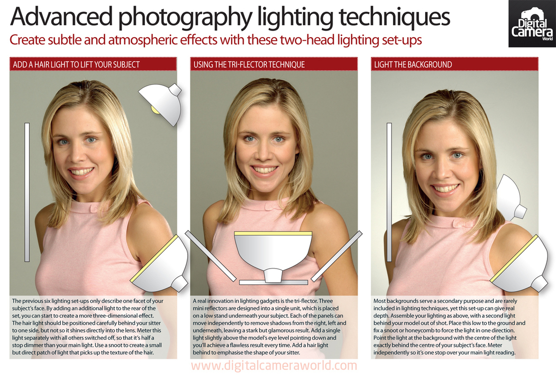 3 advanced studio lighting techniques every por
