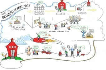 What Exactly Is Blended Learning?   21st Century Learning and Teaching   Virtual Pathways   Scoop.it