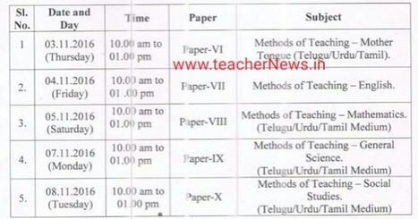 AP D Ed 2nd Year Exams Dates, Hall Tickets for
