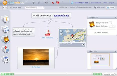 online spiderscribe 5o concept maps - Online Concept Maps