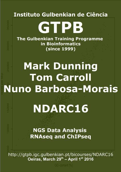 GTPB: NDARC16 - NGS Data Analysis, RNAseq, ChIPseq - Home | Bioinformatics Training | Scoop.it