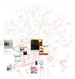 Un instantané du Web français en 2011 - Blog Lecteurs de la Bibliothèque nationale de France - BnF | BiblioLivre | Scoop.it