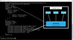 Docker Networking Demos - YouTube | Docker | Scoop.it