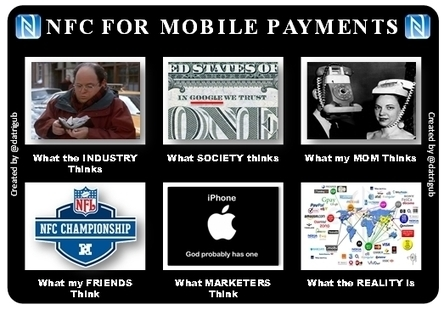 The State of NFC – Mobile Payments, Marketing and More | NFC | Scoop.it