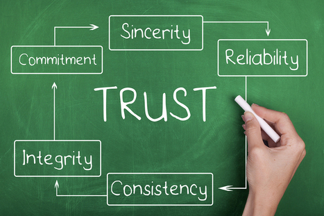 Are Your Leaders Trustworthy? New Research Looks at the Impact of Coaching Behaviors | New Leadership | Scoop.it