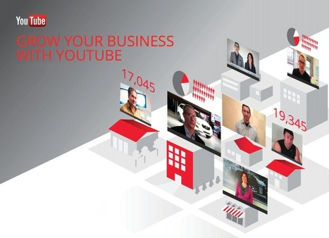 4 Steps to Make YouTube Work for Your Business in 2014 | MarketingHits | Scoop.it