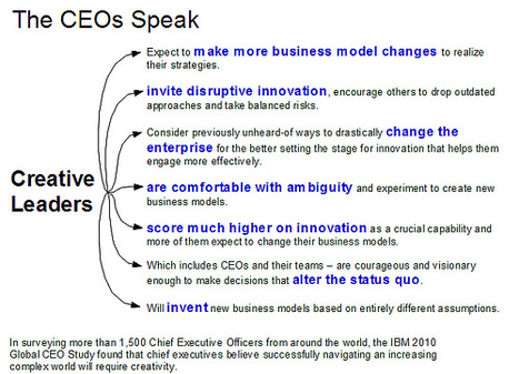 IBM Press room - IBM 2010 Global CEO Study: Creativity Selected as Most Crucial Factor for Future Success - United States | An Eye on New Media | Scoop.it