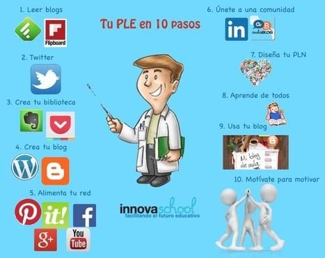 10 pasos para diseñar tu PLE   Las TIC en el aula de ELE   Scoop.it