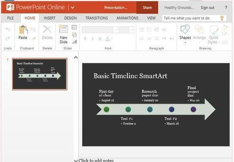 Smartart Powerpoint In Powerpoint Presentations And Ppt Templates