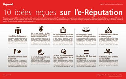 10 idées reçues sur l'e-Réputation (infographie) | Outils d'analyse du Social Media | Scoop.it