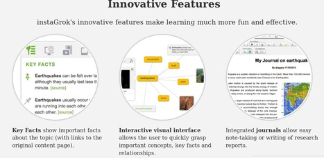 Research With An Interactive Concept Map Ins