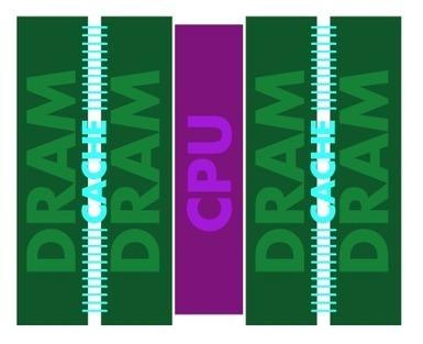 CPU Startup Combines CPU+DRAM into a hot multi-core mini-beast | Creating the Future | Scoop.it