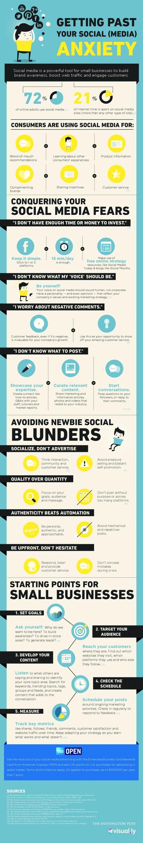 Social Media Anxiety...Get Over It | Super Social Media | Scoop.it