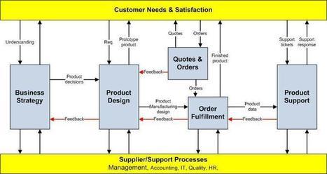 9001 2015 quality manual pdf