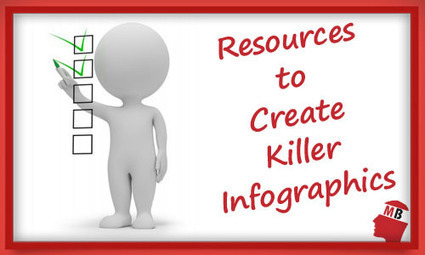 17 Resources to Help You Create Killer Infographics | So Learnable | Scoop.it