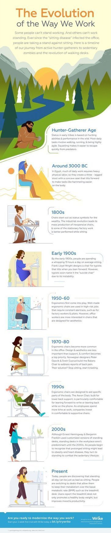 The Evolution of the Way We Work Infographic | @liminno | Scoop.it