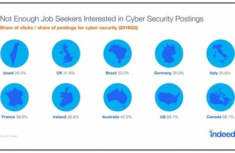 Indeed Spotlight: The Global Cybersecurity Skills Gap - Indeed Blog | Informática Forense | Scoop.it