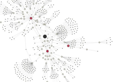 Edge Prediction in a Social Graph: My Solution to Facebook's User Recommendation Contest on Kaggle - Edwin Chen's Blog | Big Data, Analytics and Machine Learning | Scoop.it