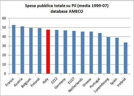 Goofynomics: La spesa pubblica (a futura memoria) | Crisi Economica | Scoop.it