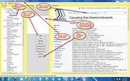 Professional and Technical Writing - Wikibooks, open books for an open world | IKT och iPad i undervisningen | Scoop.it