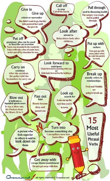 15 Most Useful Phrasal Verbs | English with a Twist | The Merit School Magazine | Scoop.it