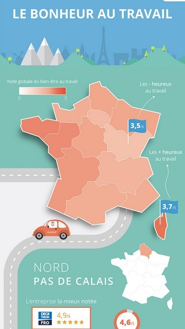 Infographie : le bonheur au travail en France | Le Bonheur aujourd'hui | Scoop.it