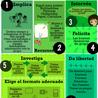 Diseño del aprendizaje