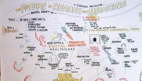 Convergence and the Future of Healthcare | Realms of Healthcare and Business | Scoop.it