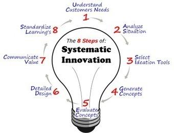 La innovación no es un estado, es un proceso | Emprenderemos | Scoop.it