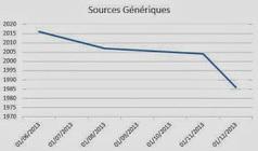 D'Arverne et d'Armorique: Objectif 0 source générique ! | Rhit Genealogie | Scoop.it