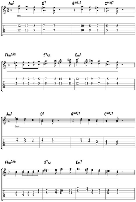 Autumn Leaves Jazz Guitar Chords The Jazz Gui