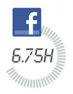 Temps passé sur les réseaux sociaux : Facebook au top | Infographies médias sociaux | Scoop.it