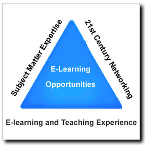 E Jobs In E Learning Instructional Design And Online Teaching