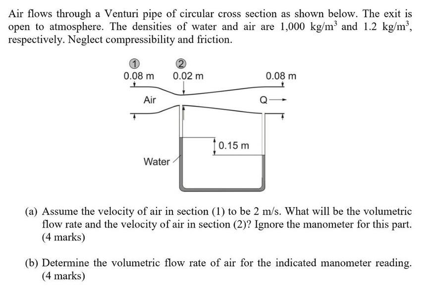 manometer working principle pdf 45 quegivawic