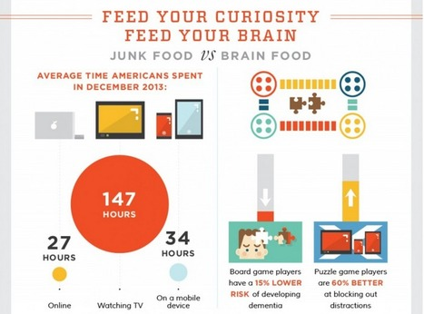 The Benefits of Being Curious | | Creativity & Innovation | Scoop.it
