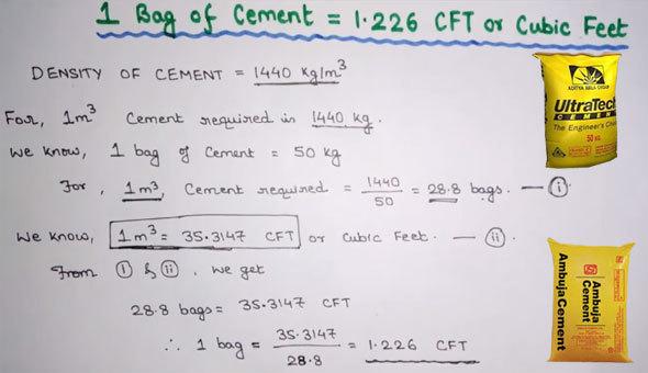 39 beam deflection formula 39 in construction estimating civil for Civil construction estimate calculator