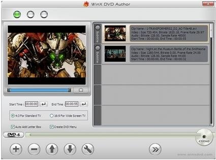 Ajouter de la musique à une vidéo : 4 outils gratuits | TICE & FLE | Scoop.it