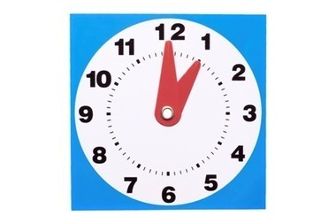 Why is Social Media Important During a Certain Time of Day?   Business for small businesses   Scoop.it