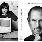 Las 7 reglas para conseguir el éxito (según Steve Jobs) | VIM | Scoop.it