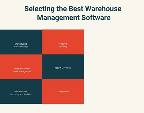 How to Select the Best Warehouse Management Software for Your Business -  Compare Reviews 1c7c7313d